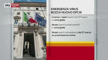 nuovo dpcm marzo 2021