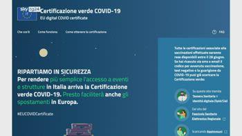 ERROR! Covid, Arriva Green Pass Italiano che dal 1 luglio si aggancia al Green Pass Ue