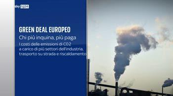 Green Deal europeo, le reazioni all'estero e i possibili ostacoli