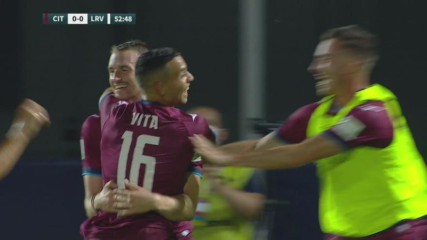 Serie B Highlights