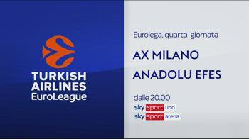 COPERTINA MILANO VS EFES.transfer_0625688